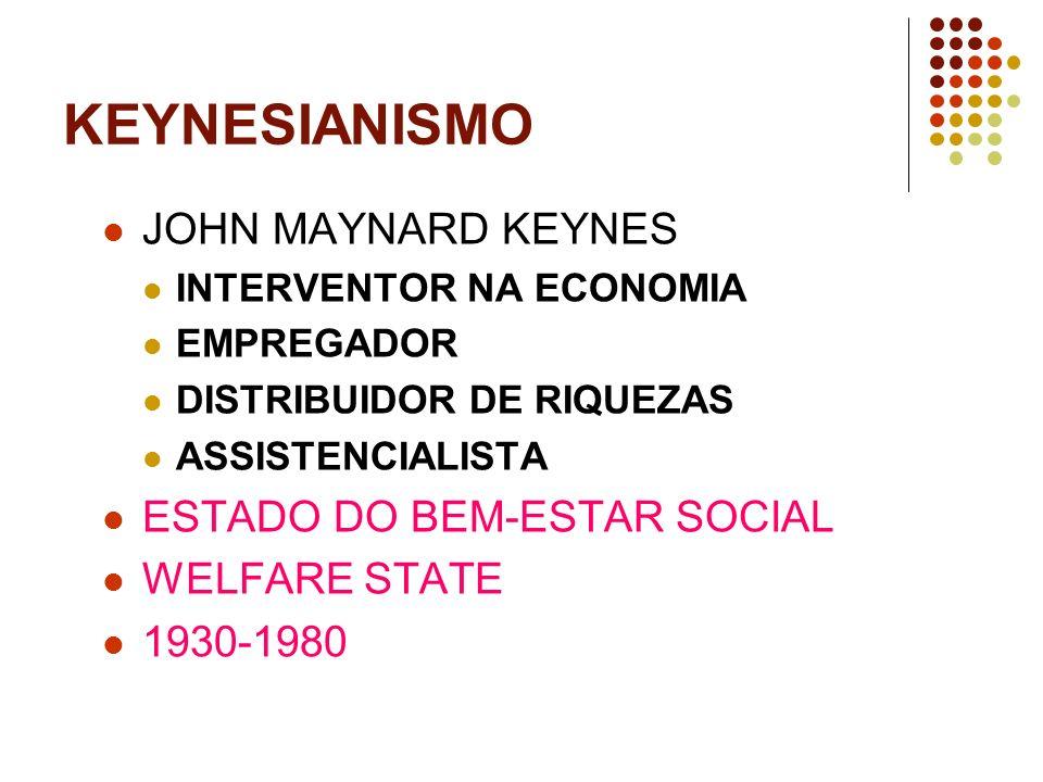KEYNESIANISMO JOHN MAYNARD KEYNES INTERVENTOR NA ECONOMIA EMPREGADOR DISTRIBUIDOR DE RIQUEZAS ASSISTENCIALISTA ESTADO DO BEM-ESTAR SOCIAL WELFARE STAT