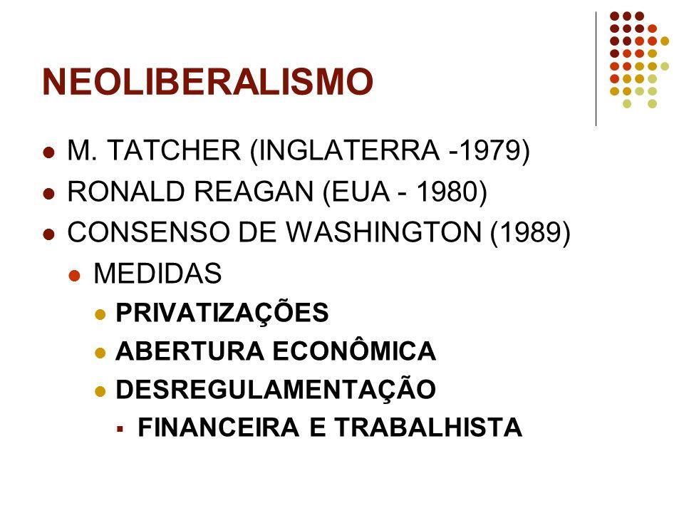 NEOLIBERALISMO M. TATCHER (INGLATERRA -1979) RONALD REAGAN (EUA - 1980) CONSENSO DE WASHINGTON (1989) MEDIDAS PRIVATIZAÇÕES ABERTURA ECONÔMICA DESREGU