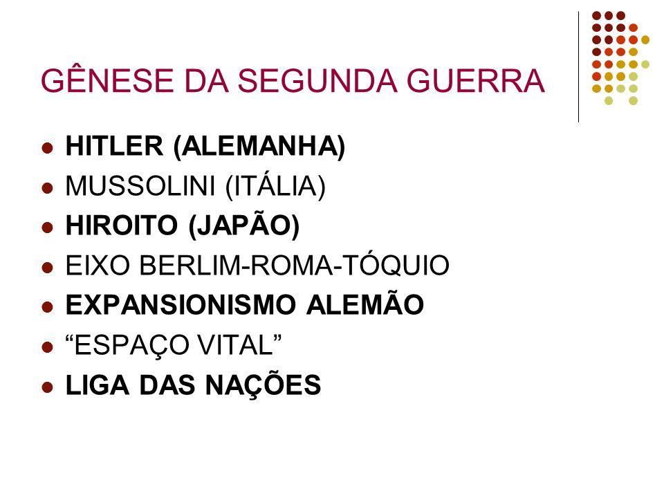 GÊNESE DA SEGUNDA GUERRA HITLER (ALEMANHA) MUSSOLINI (ITÁLIA) HIROITO (JAPÃO) EIXO BERLIM-ROMA-TÓQUIO EXPANSIONISMO ALEMÃO ESPAÇO VITAL LIGA DAS NAÇÕE