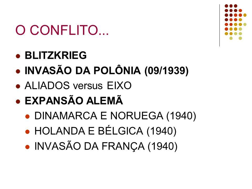 O CONFLITO... BLITZKRIEG INVASÃO DA POLÔNIA (09/1939) ALIADOS versus EIXO EXPANSÃO ALEMÃ DINAMARCA E NORUEGA (1940) HOLANDA E BÉLGICA (1940) INVASÃO D