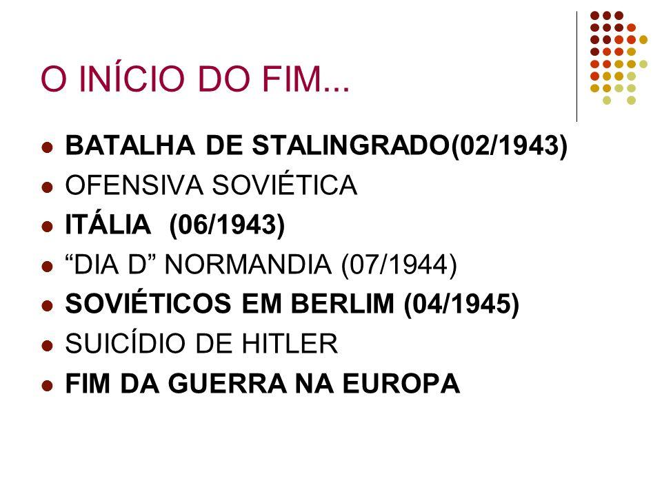 O INÍCIO DO FIM... BATALHA DE STALINGRADO(02/1943) OFENSIVA SOVIÉTICA ITÁLIA (06/1943) DIA D NORMANDIA (07/1944) SOVIÉTICOS EM BERLIM (04/1945) SUICÍD