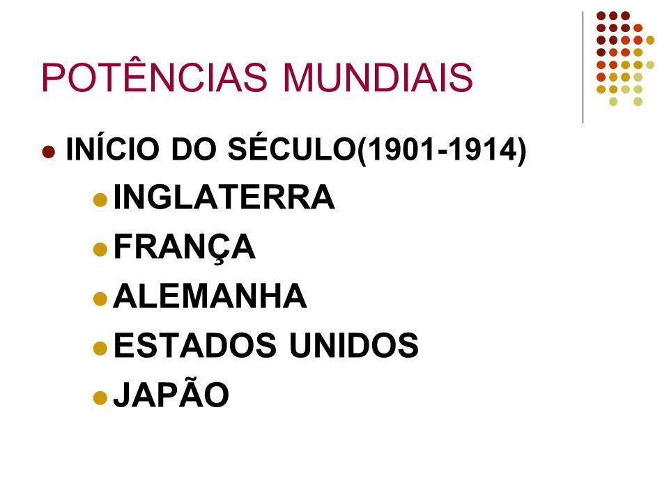 POTÊNCIAS MUNDIAIS INÍCIO DO SÉCULO(1901-1914) INGLATERRA FRANÇA ALEMANHA ESTADOS UNIDOS JAPÃO