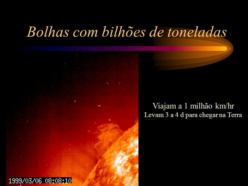 Bolhas com bilhões de toneladas Viajam a 1 milhão km/hr Levam 3 a 4 d para chegar na Terra