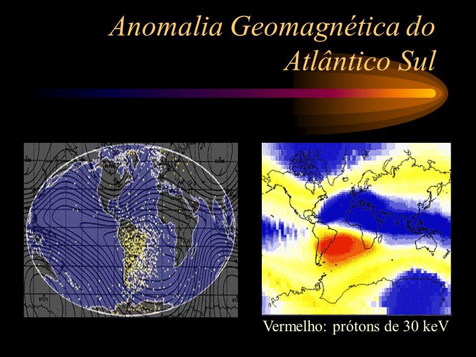 Anomalia Geomagnética do Atlântico Sul Vermelho: prótons de 30 keV