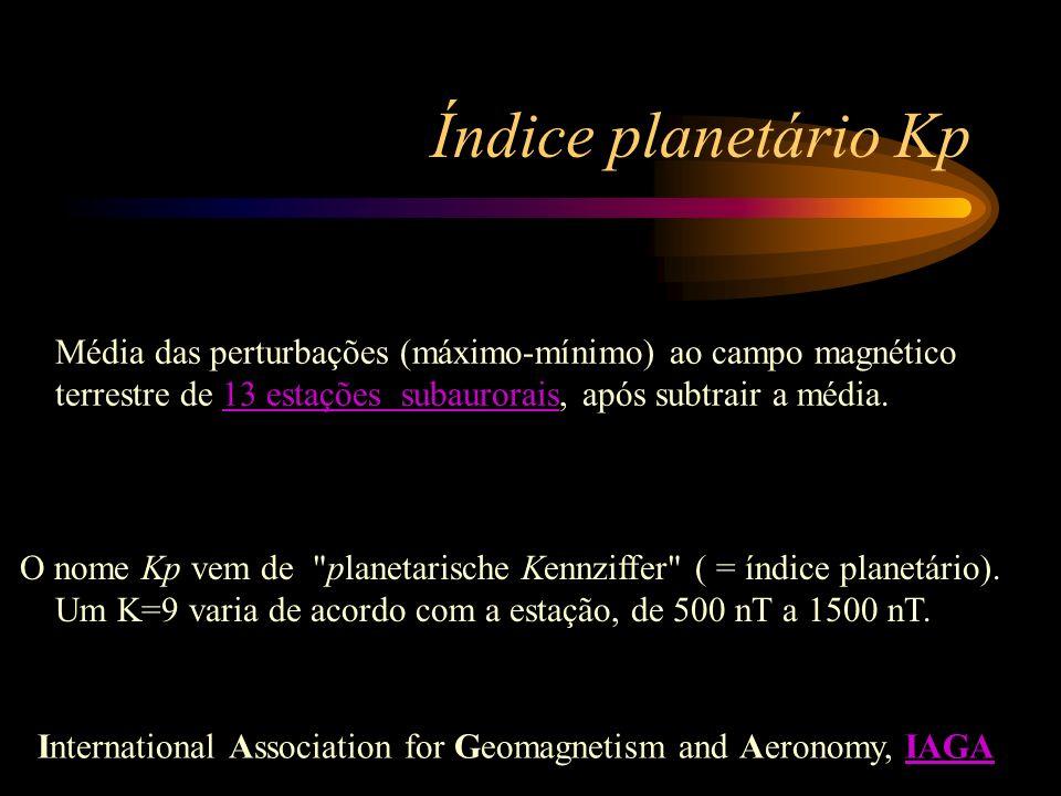 Índice planetário Kp Média das perturbações (máximo-mínimo) ao campo magnético terrestre de 13 estações subaurorais, após subtrair a média.13 estações