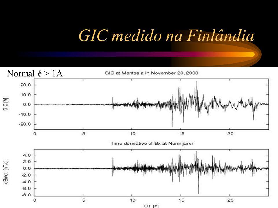 GIC medido na Finlândia Normal é > 1A