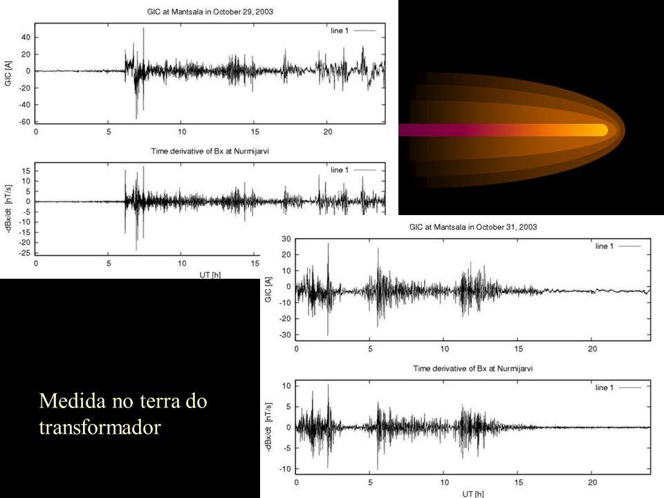 Exposição à radiação Em termos de radiação na Terra, a radiação que atinge a Terra normalmente é de 360 milirem/ano (3,6 mili sievert/ano), mas para os astronautas em estações como a Mir atinge em média 6 rem/ano (60 mili sievert/ano), mas em único evento em 1989 atingiu 216 milirem/dia (2,16 mili sievert/dia) após uma tempestade solar.