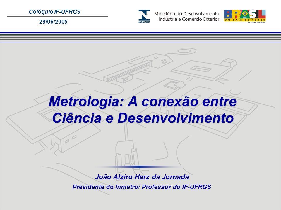 Colóquio IF-UFRGS 28/06/2005 João Alziro Herz da Jornada Presidente do Inmetro/ Professor do IF-UFRGS Metrologia: A conexão entre Metrologia: A conexã