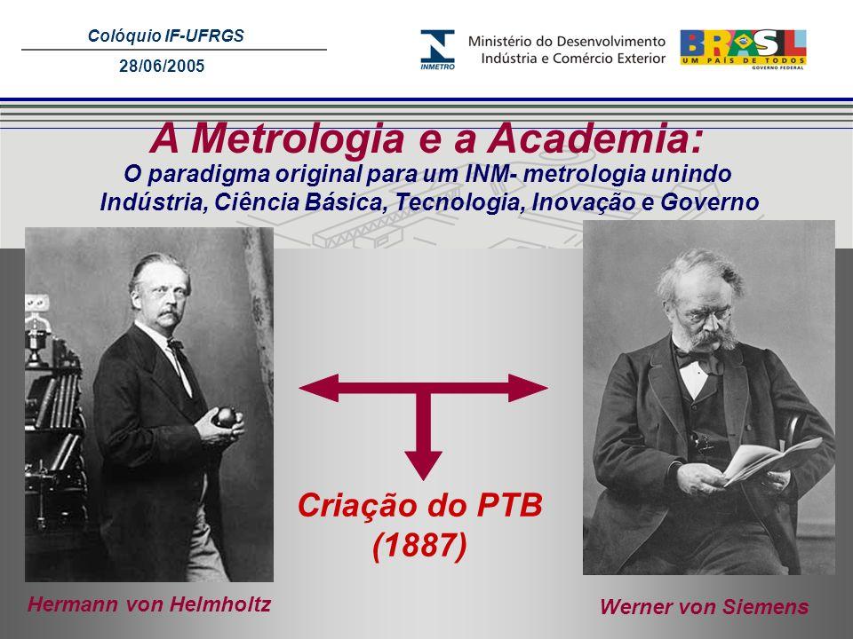 Colóquio IF-UFRGS 28/06/2005 A Metrologia e a Academia: Werner von Siemens Hermann von Helmholtz Criação do PTB (1887) O paradigma original para um IN