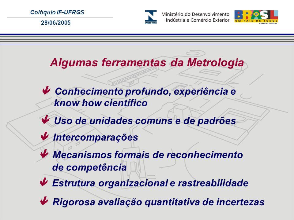 Colóquio IF-UFRGS 28/06/2005 Algumas ferramentas da Metrologia Conhecimento profundo, experiência e know how científico Uso de unidades comuns e de pa