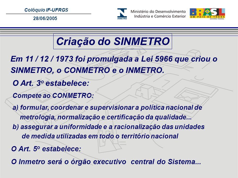 Colóquio IF-UFRGS 28/06/2005 Criação do SINMETRO Em 11 / 12 / 1973 foi promulgada a Lei 5966 que criou o SINMETRO, o CONMETRO e o INMETRO. O Art. 3 o