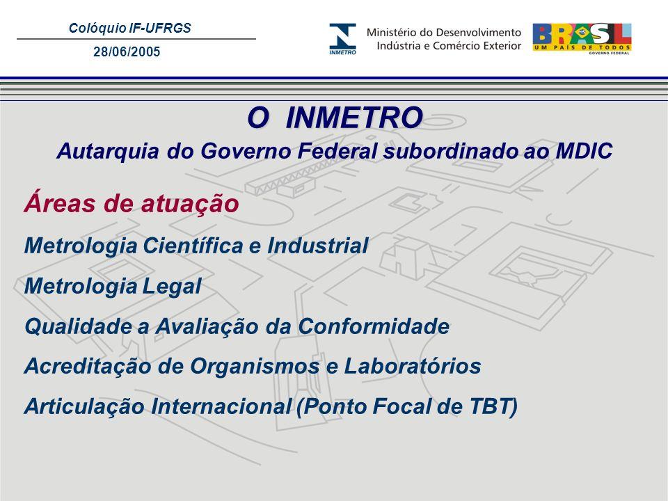Colóquio IF-UFRGS 28/06/2005 O INMETRO Autarquia do Governo Federal subordinado ao MDIC Áreas de atuação Metrologia Científica e Industrial Metrologia