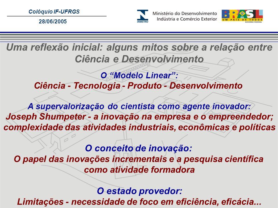Colóquio IF-UFRGS 28/06/2005 Uma reflexão inicial: alguns mitos sobre a relação entre Ciência e Desenvolvimento O Modelo Linear: Ciência - Tecnologia