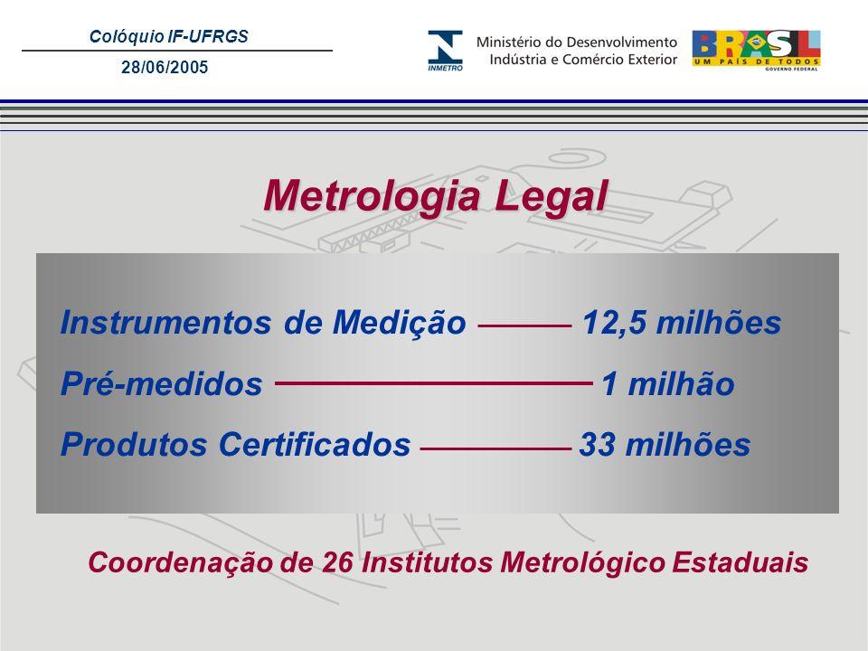 Colóquio IF-UFRGS 28/06/2005 Metrologia Legal Instrumentos de Medição12,5 milhões Pré-medidos 1 milhão Produtos Certificados 33 milhões Coordenação de