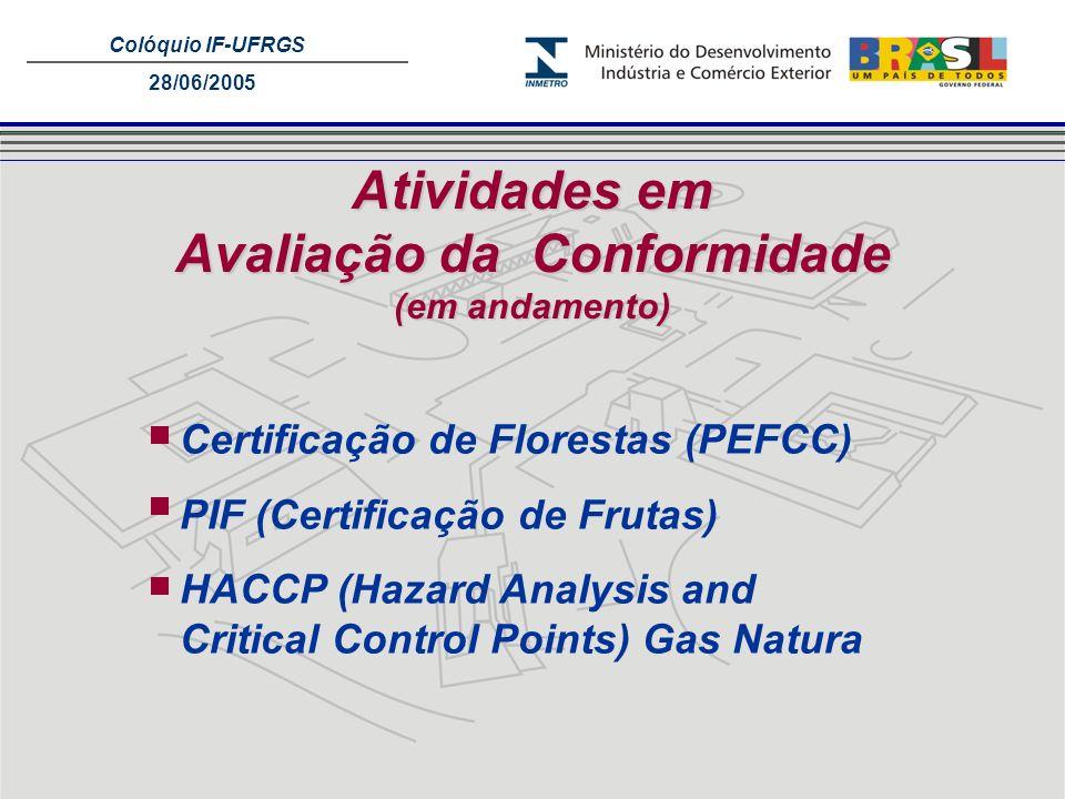 Colóquio IF-UFRGS 28/06/2005 Atividades em Avaliação da Conformidade (em andamento) Certificação de Florestas (PEFCC) PIF (Certificação de Frutas) HAC