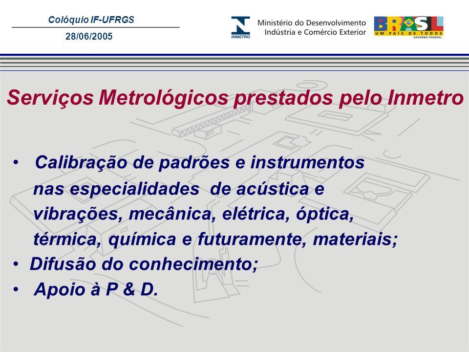 Colóquio IF-UFRGS 28/06/2005 Serviços Metrológicos prestados pelo Inmetro Calibração de padrões e instrumentos nas especialidades de acústica e vibraç