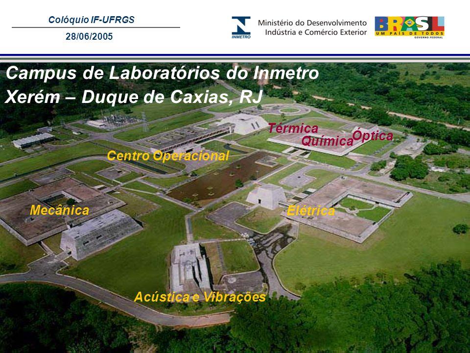 Colóquio IF-UFRGS 28/06/2005 Campus de Laboratórios do Inmetro Xerém – Duque de Caxias, RJ Mecânica Acústica e Vibrações Elétrica Térmica Óptica Quími