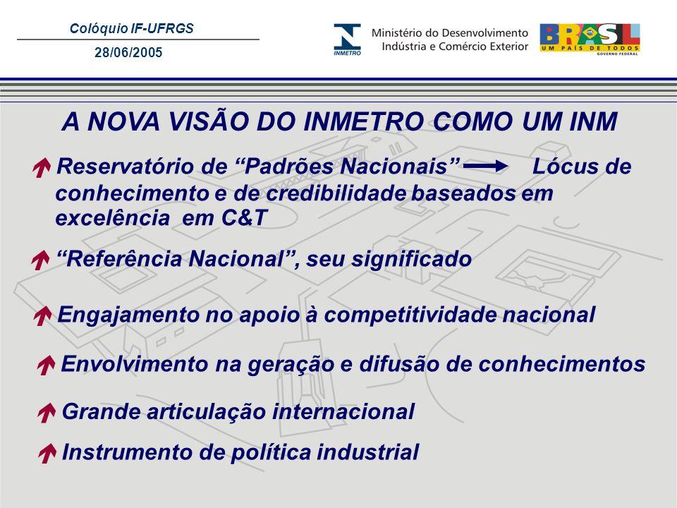 Colóquio IF-UFRGS 28/06/2005 A NOVA VISÃO DO INMETRO COMO UM INM Referência Nacional, seu significado Engajamento no apoio à competitividade nacional