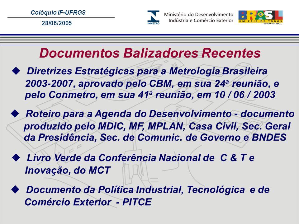 Colóquio IF-UFRGS 28/06/2005 Documentos Balizadores Recentes u Diretrizes Estratégicas para a Metrologia Brasileira 2003-2007, aprovado pelo CBM, em s