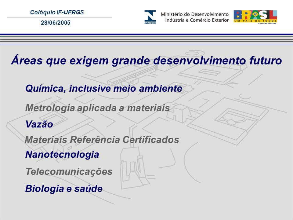 Colóquio IF-UFRGS 28/06/2005 Áreas que exigem grande desenvolvimento futuro Química, inclusive meio ambiente Metrologia aplicada a materiais Materiais