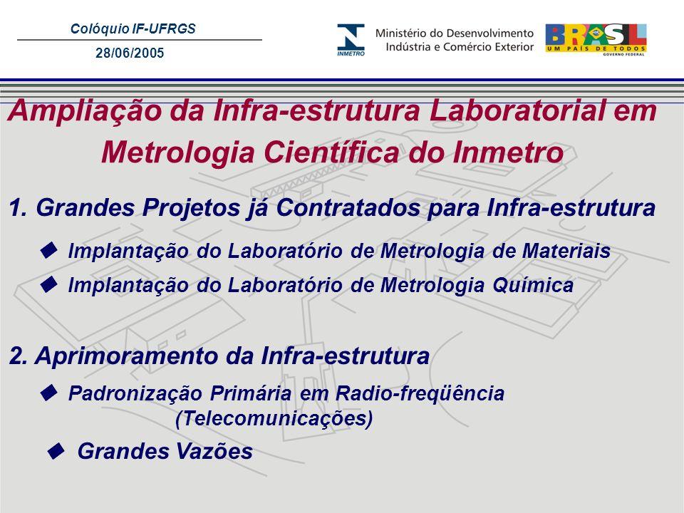 Colóquio IF-UFRGS 28/06/2005 Ampliação da Infra-estrutura Laboratorial em Metrologia Científica do Inmetro Implantação do Laboratório de Metrologia de