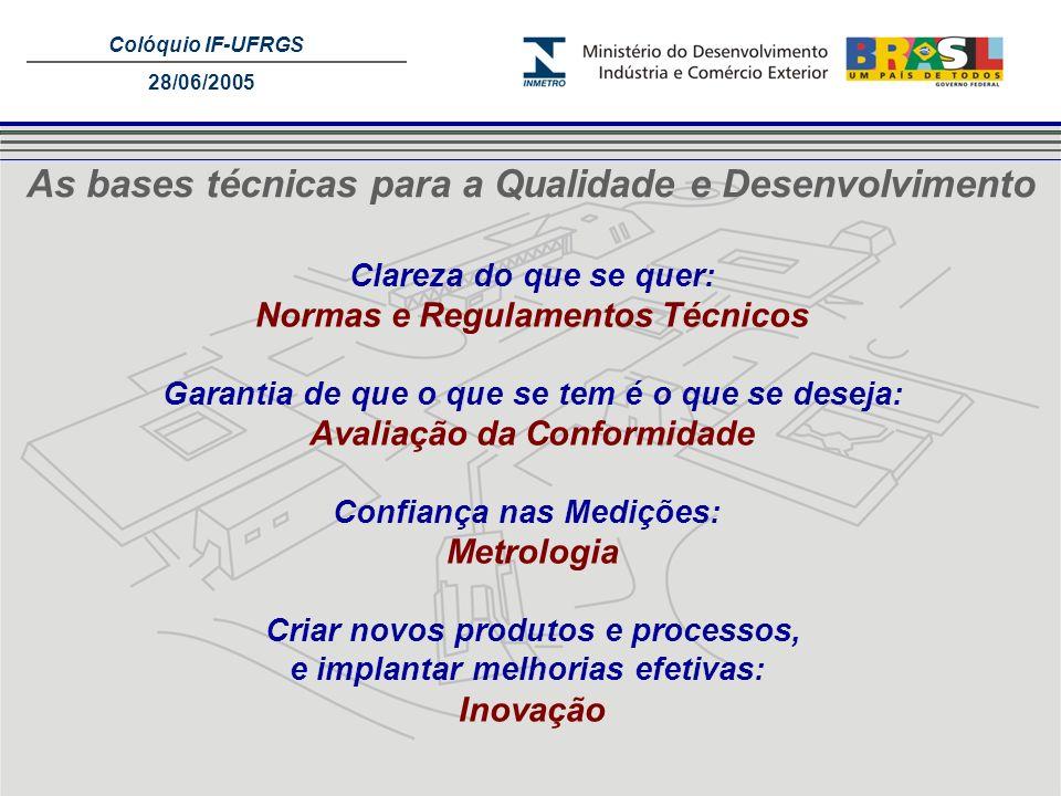 Colóquio IF-UFRGS 28/06/2005 O conceito de Metrologia Segundo o Vocabulário Internacional de Metrologia, Metrologia é a Ciência da Medição OBS.