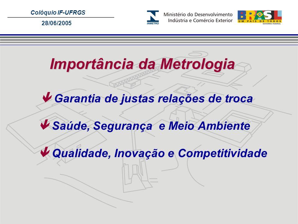 Colóquio IF-UFRGS 28/06/2005 Documentos Balizadores Recentes u Diretrizes Estratégicas para a Metrologia Brasileira 2003-2007, aprovado pelo CBM, em sua 24 a reunião, e pelo Conmetro, em sua 41 a reunião, em 10 / 06 / 2003 u Roteiro para a Agenda do Desenvolvimento - documento produzido pelo MDIC, MF, MPLAN, Casa Civil, Sec.