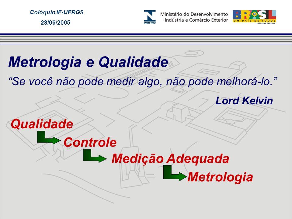 Colóquio IF-UFRGS 28/06/2005 Muitas descobertas importantes foram feitas investigando a próxima casa decimal F.