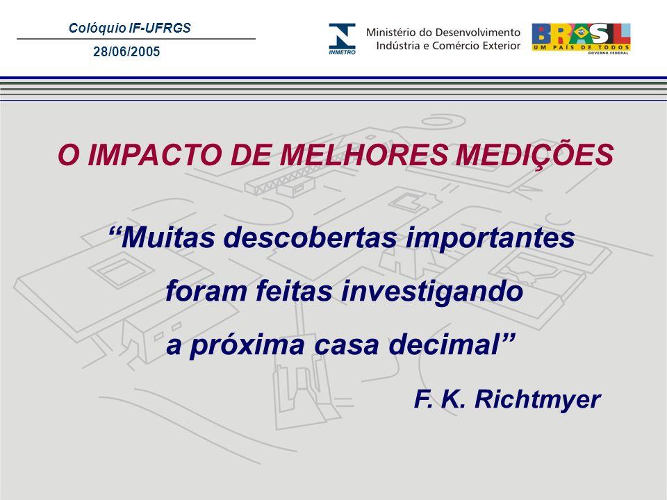 Colóquio IF-UFRGS 28/06/2005 Metrologia Legal Instrumentos de Medição12,5 milhões Pré-medidos 1 milhão Produtos Certificados 33 milhões Coordenação de 26 Institutos Metrológico Estaduais