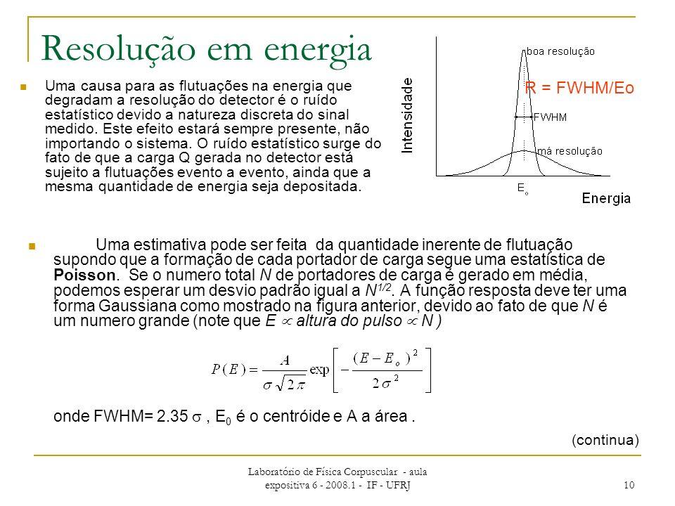 Laboratório de Física Corpuscular - aula expositiva 6 - 2008.1 - IF - UFRJ 10 Resolução em energia Uma estimativa pode ser feita da quantidade inerente de flutuação supondo que a formação de cada portador de carga segue uma estatística de Poisson.