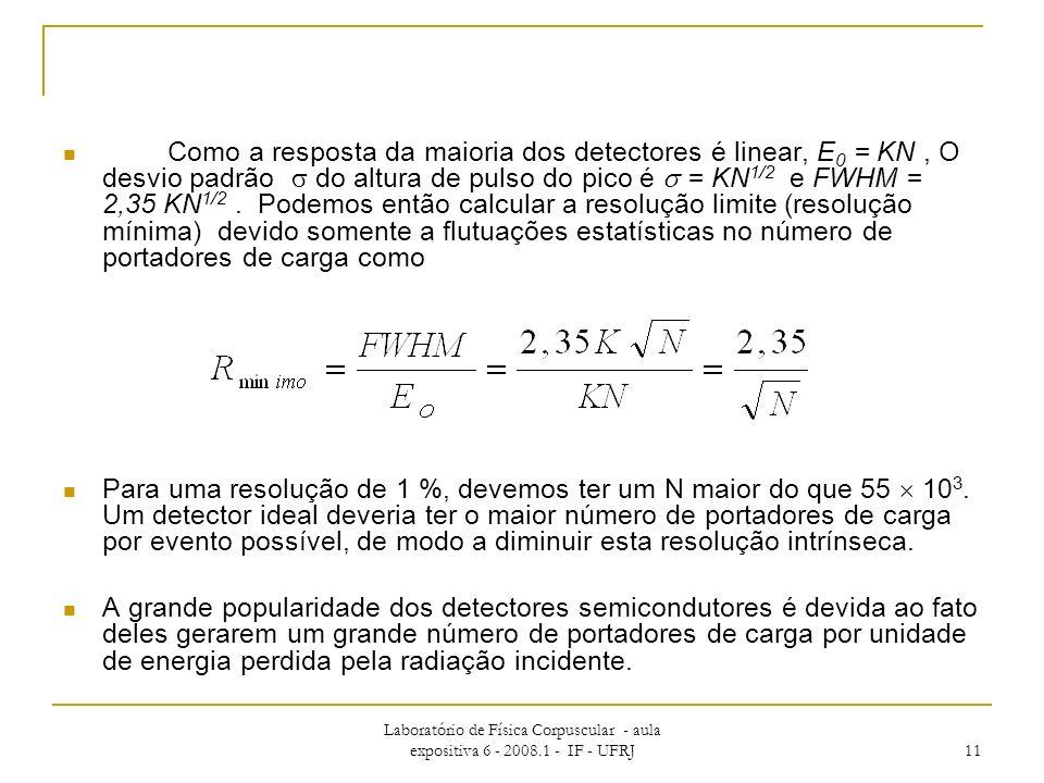 Laboratório de Física Corpuscular - aula expositiva 6 - 2008.1 - IF - UFRJ 11 Como a resposta da maioria dos detectores é linear, E 0 = KN, O desvio padrão do altura de pulso do pico é = KN 1/2 e FWHM = 2,35 KN 1/2.