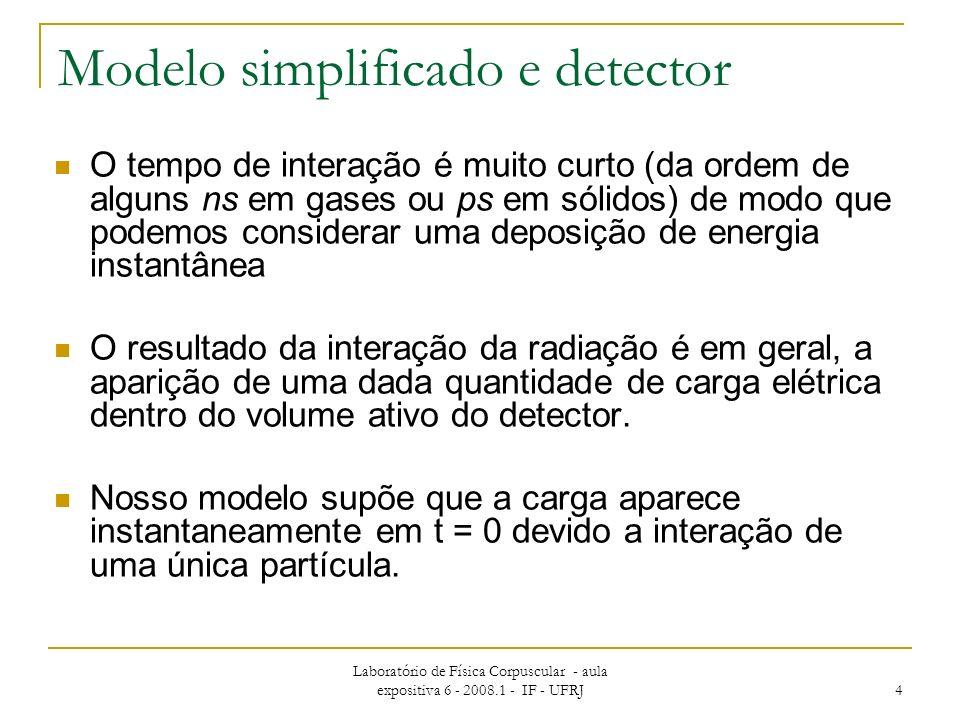 Laboratório de Física Corpuscular - aula expositiva 6 - 2008.1 - IF - UFRJ 4 Modelo simplificado e detector O tempo de interação é muito curto (da ordem de alguns ns em gases ou ps em sólidos) de modo que podemos considerar uma deposição de energia instantânea O resultado da interação da radiação é em geral, a aparição de uma dada quantidade de carga elétrica dentro do volume ativo do detector.