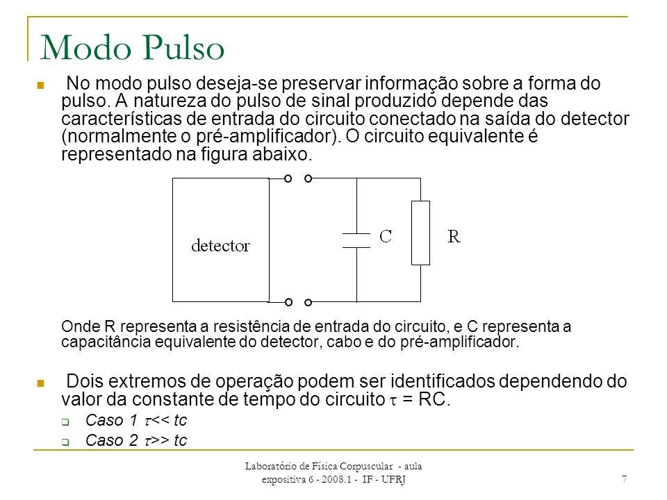Laboratório de Física Corpuscular - aula expositiva 6 - 2008.1 - IF - UFRJ 7 No modo pulso deseja-se preservar informação sobre a forma do pulso.