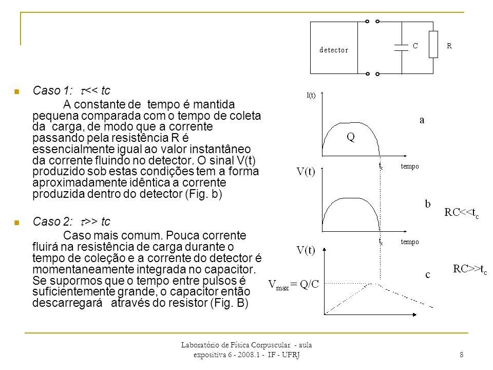 Laboratório de Física Corpuscular - aula expositiva 6 - 2008.1 - IF - UFRJ 8 Caso 1: << tc A constante de tempo é mantida pequena comparada com o tempo de coleta da carga, de modo que a corrente passando pela resistência R é essencialmente igual ao valor instantâneo da corrente fluindo no detector.