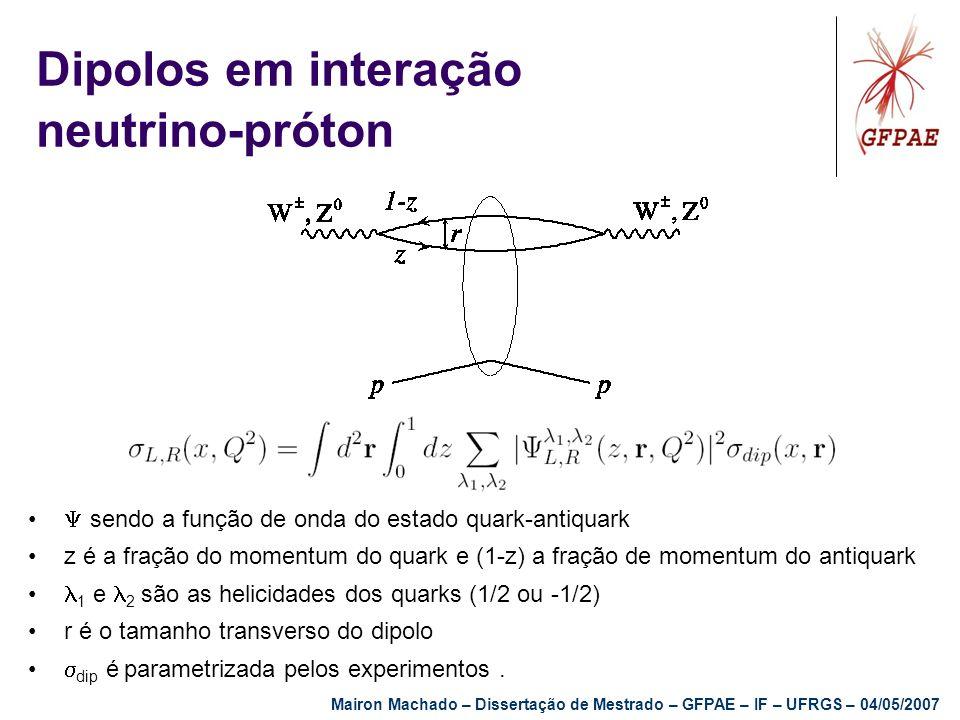 Dipolos em interação neutrino-próton sendo a função de onda do estado quark-antiquark z é a fração do momentum do quark e (1-z) a fração de momentum d