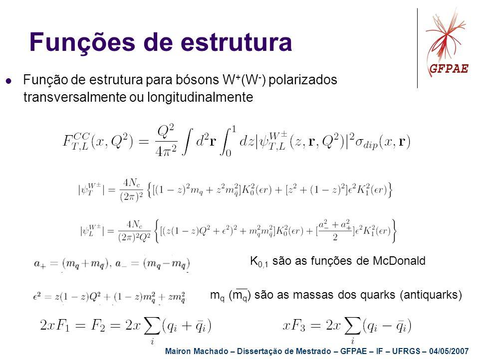 Funções de estrutura Função de estrutura para bósons W + (W - ) polarizados transversalmente ou longitudinalmente K 0,1 são as funções de McDonald m q