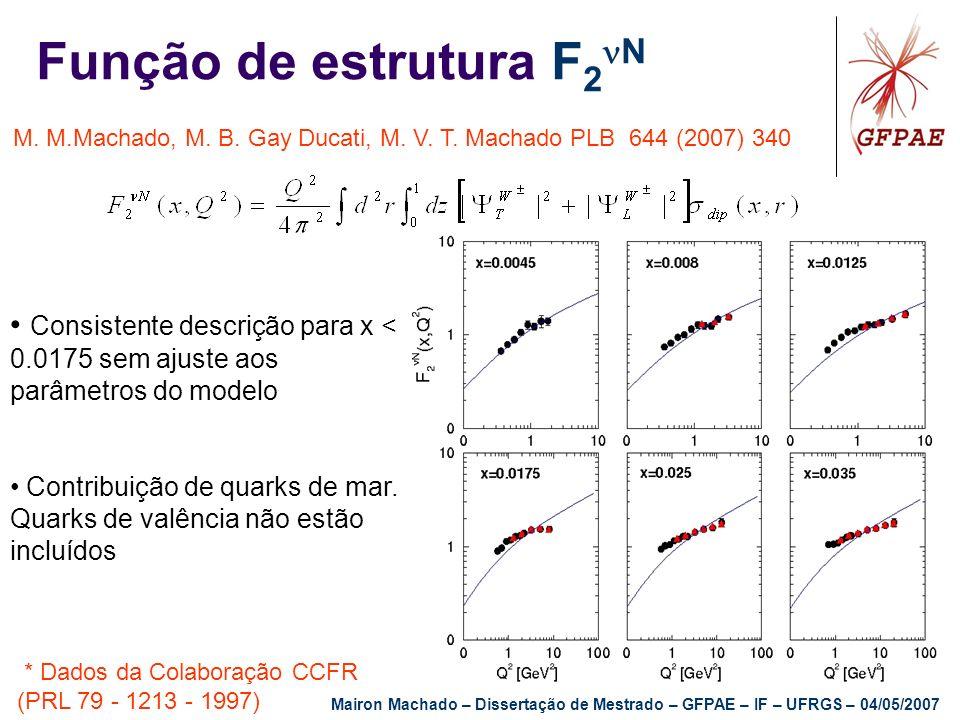 Função de estrutura F 2 N Consistente descrição para x < 0.0175 sem ajuste aos parâmetros do modelo Contribuição de quarks de mar. Quarks de valência