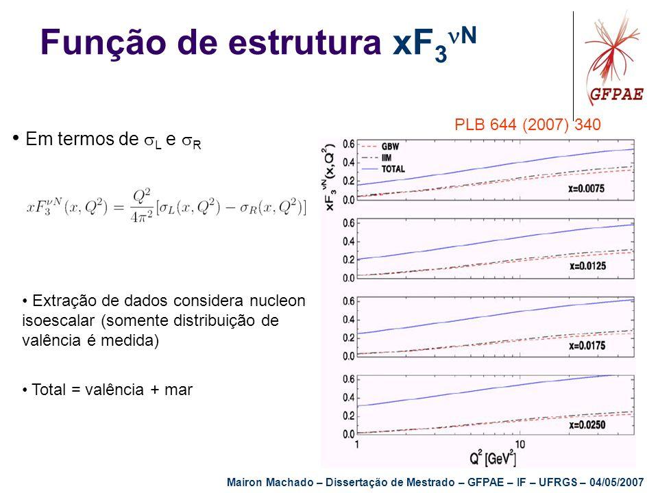 Função de estrutura xF 3 N Em termos de L e R Extração de dados considera nucleon isoescalar (somente distribuição de valência é medida) Total = valên