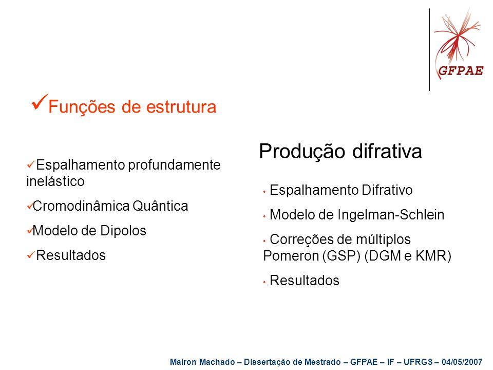 Funções de estrutura Produção difrativa Espalhamento profundamente inelástico Cromodinâmica Quântica Modelo de Dipolos Resultados Espalhamento Difrati