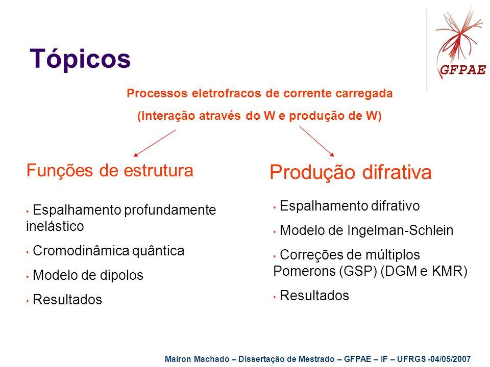 Tópicos Funções de estrutura Produção difrativa Espalhamento profundamente inelástico Cromodinâmica quântica Modelo de dipolos Resultados Espalhamento