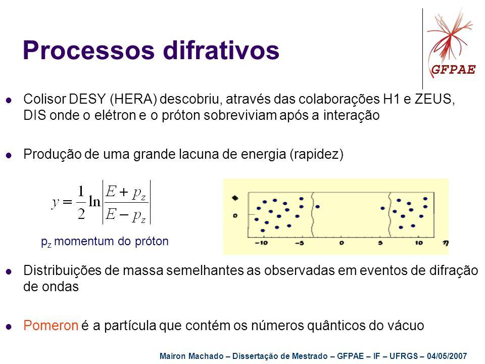 Processos difrativos Colisor DESY (HERA) descobriu, através das colaborações H1 e ZEUS, DIS onde o elétron e o próton sobreviviam após a interação Pro