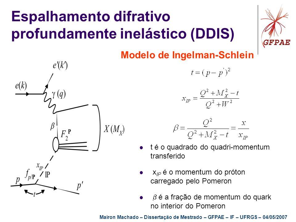 Espalhamento difrativo profundamente inelástico (DDIS) t é o quadrado do quadri-momentum transferido x IP é o momentum do próton carregado pelo Pomero