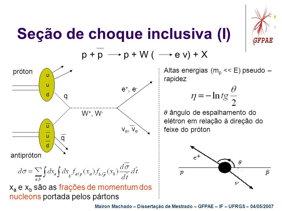 Seção de choque inclusiva (I) uuduud uuduud antipróton próton W +, W - e +, e - v e, v e q q p + p p + W ( e v) + X x a e x b são as frações de moment