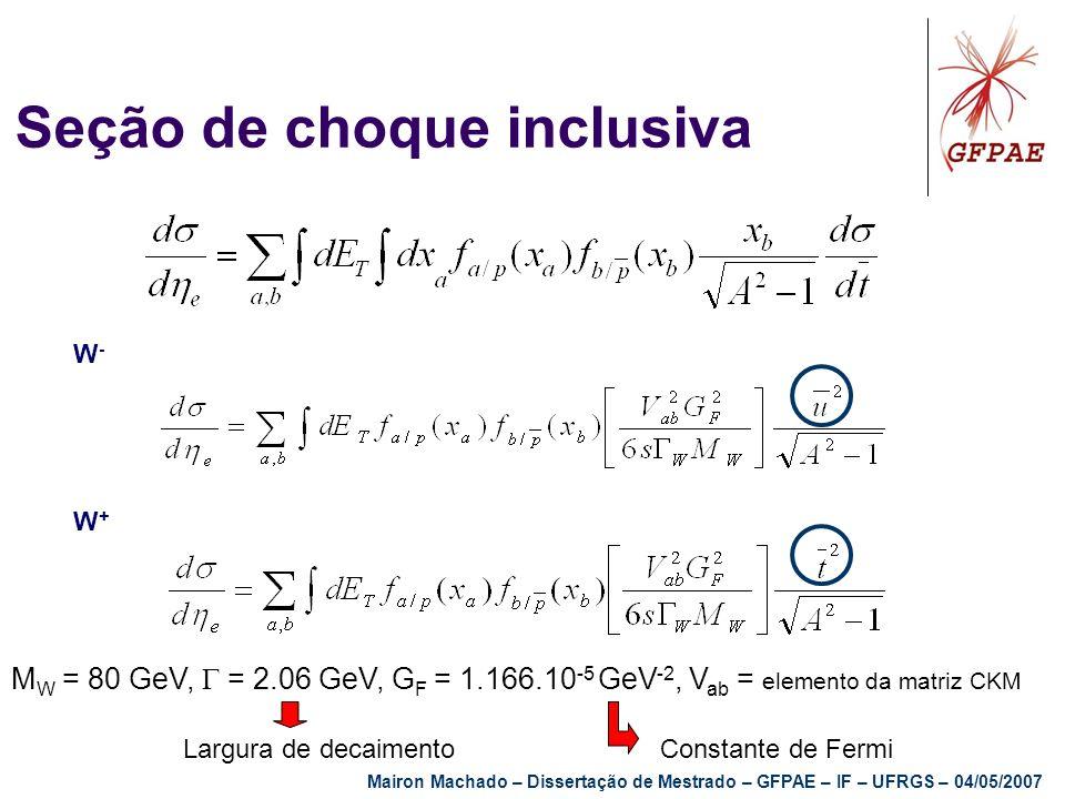 Seção de choque inclusiva W-W- W+W+ M W = 80 GeV, = 2.06 GeV, G F = 1.166.10 -5 GeV -2, V ab = elemento da matriz CKM Largura de decaimentoConstante d
