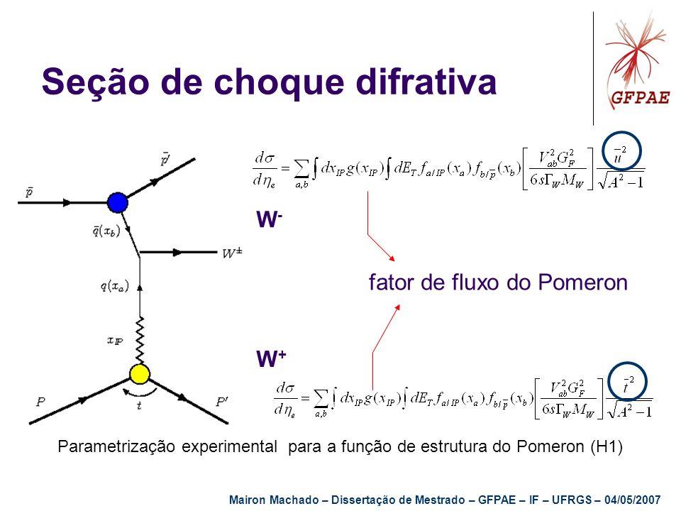 Seção de choque difrativa W-W- W+W+ fator de fluxo do Pomeron Parametrização experimental para a função de estrutura do Pomeron (H1) Mairon Machado –
