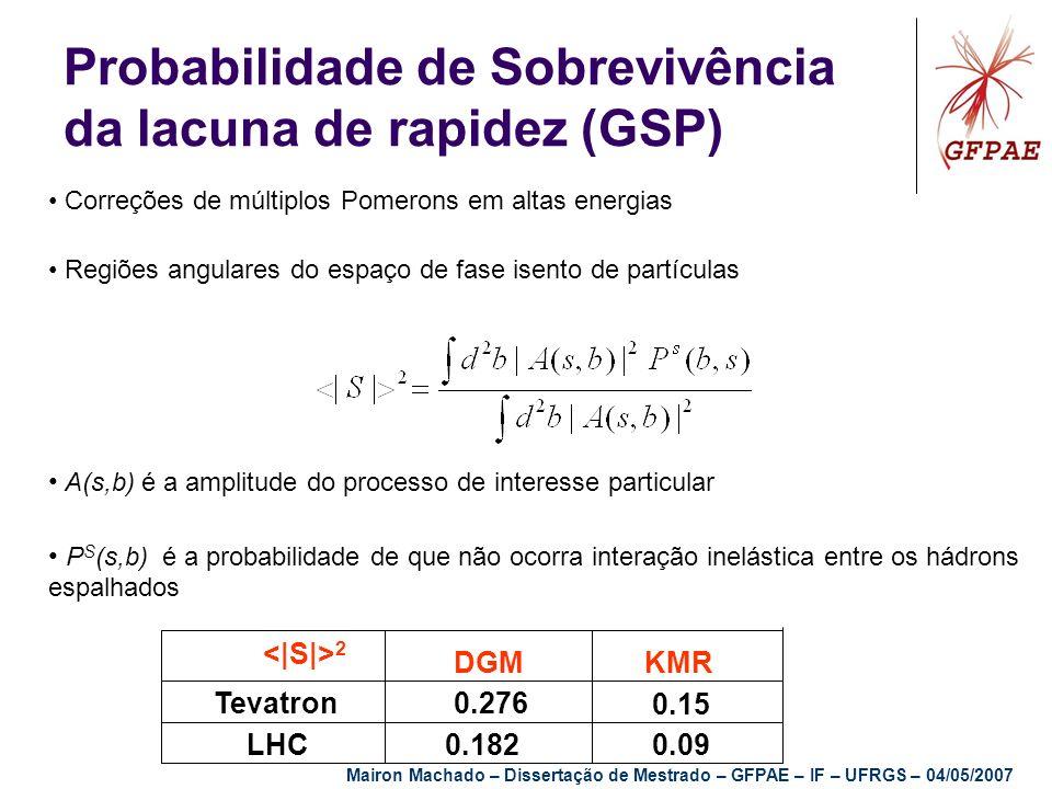 Probabilidade de Sobrevivência da lacuna de rapidez (GSP) 2 Tevatron LHC 0.276 0.182 0.09 0.15 KMRDGM Correções de múltiplos Pomerons em altas energia