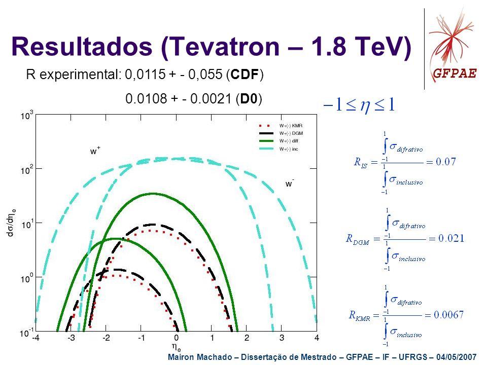 Resultados (Tevatron – 1.8 TeV) R experimental: 0,0115 + - 0,055 (CDF) 0.0108 + - 0.0021 (D0) Mairon Machado – Dissertação de Mestrado – GFPAE – IF –