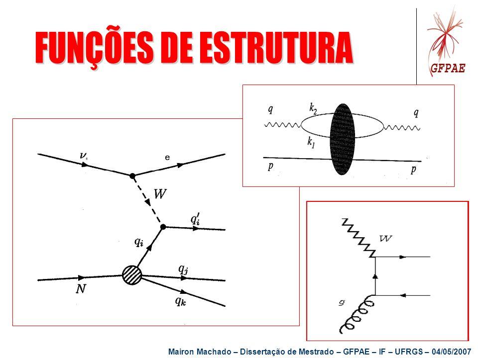 Mairon Machado – Dissertação de Mestrado – GFPAE – IF – UFRGS – 04/05/2007