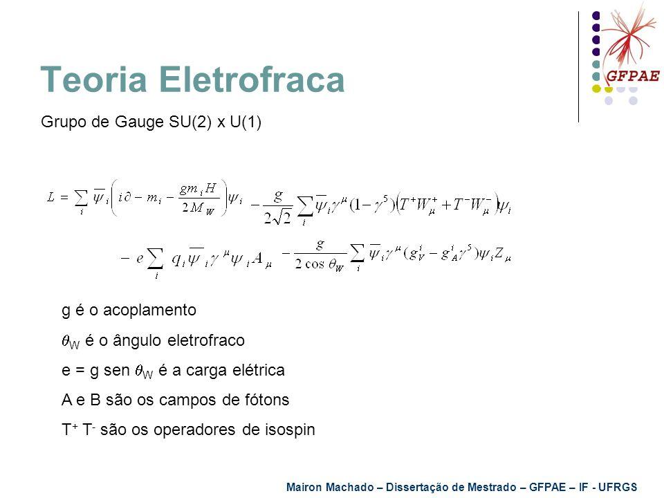 Teoria Eletrofraca Mairon Machado – Dissertação de Mestrado – GFPAE – IF - UFRGS Grupo de Gauge SU(2) x U(1) g é o acoplamento W é o ângulo eletrofrac