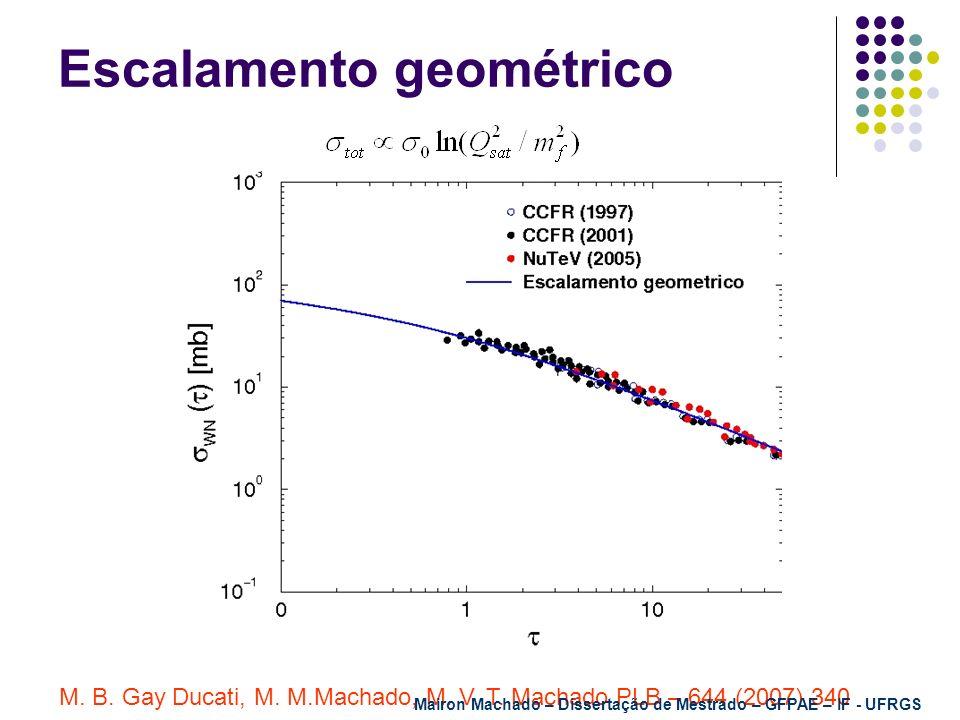 Escalamento geométrico M. B. Gay Ducati, M. M.Machado, M. V. T. Machado PLB – 644 (2007) 340 Mairon Machado – Dissertação de Mestrado – GFPAE – IF - U